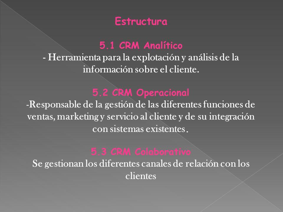 Estructura 5.1 CRM Analítico - Herramienta para la explotación y análisis de la información sobre el cliente. 5.2 CRM Operacional.