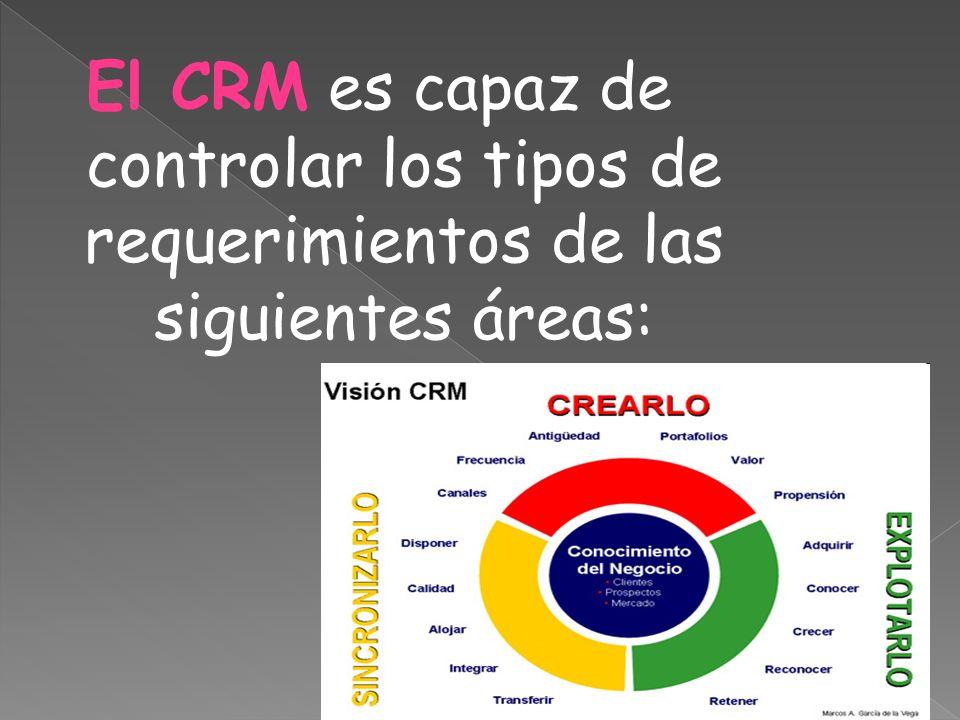 El CRM es capaz de controlar los tipos de requerimientos de las siguientes áreas: