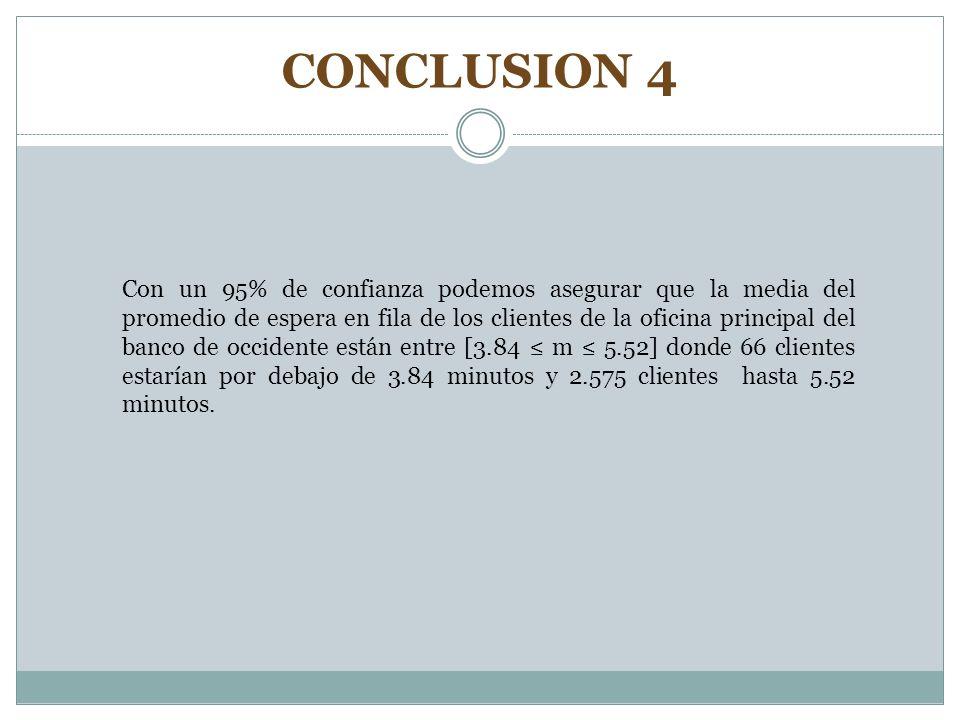 CONCLUSION 4