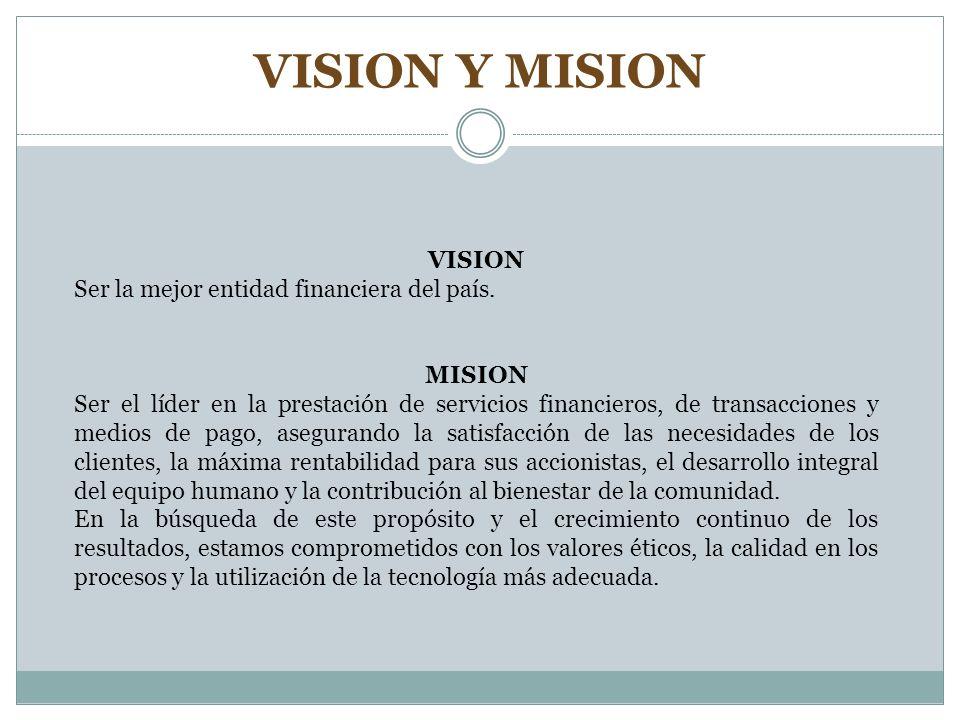 VISION Y MISION VISION Ser la mejor entidad financiera del país.