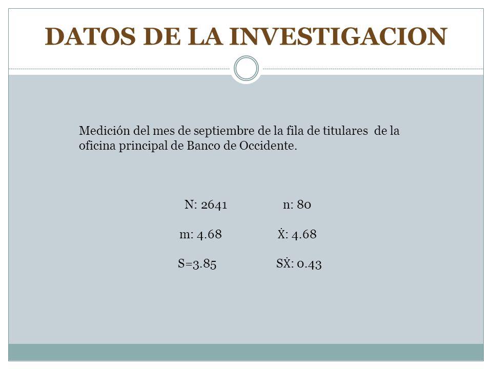 DATOS DE LA INVESTIGACION