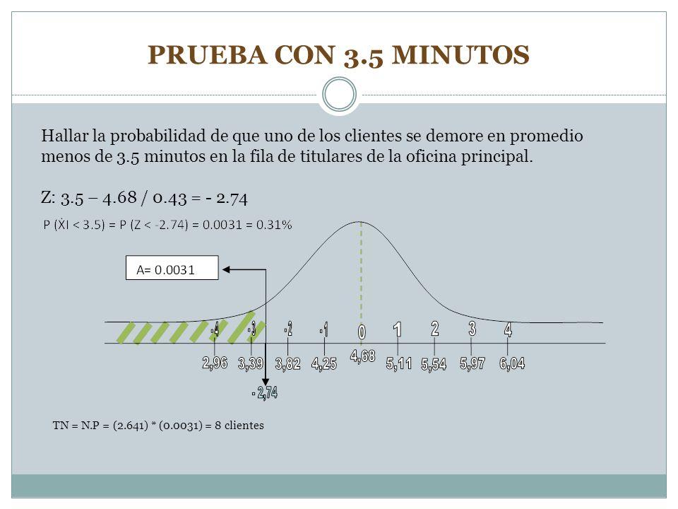 PRUEBA CON 3.5 MINUTOS