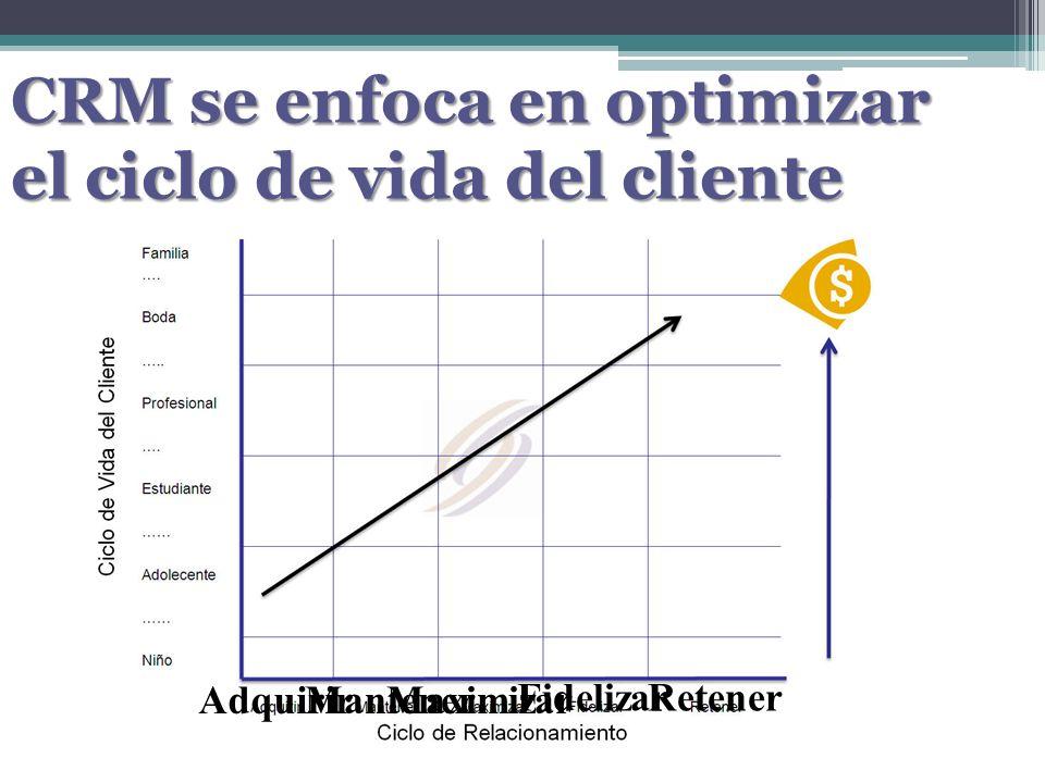 CRM se enfoca en optimizar el ciclo de vida del cliente