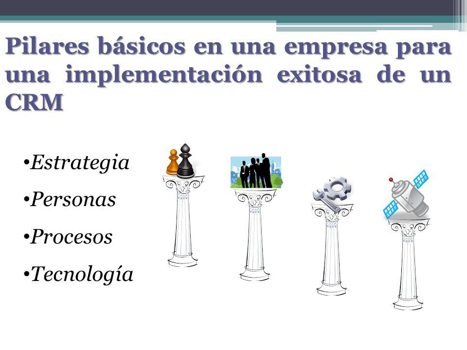 Pilares básicos en una empresa para una implementación exitosa de un CRM
