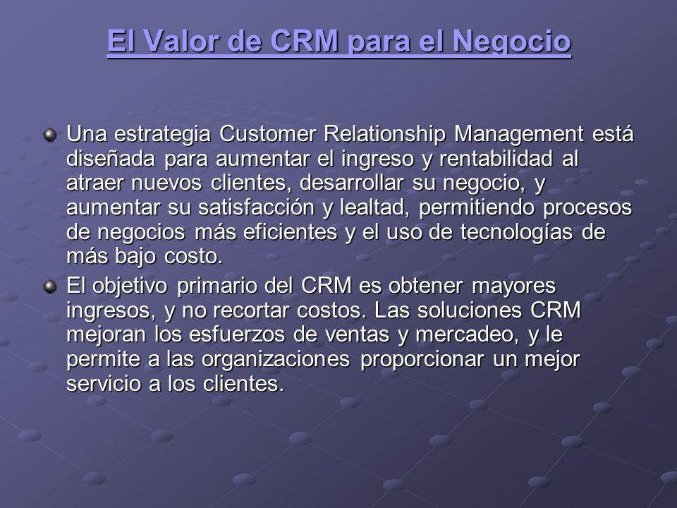 El Valor de CRM para el Negocio