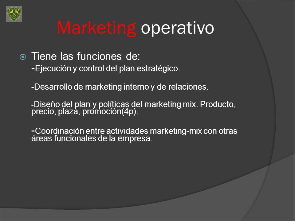 Marketing operativo Tiene las funciones de: