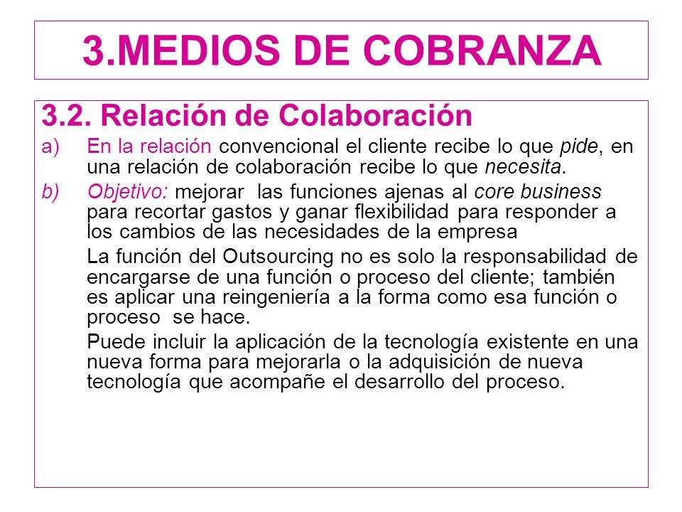 3.MEDIOS DE COBRANZA 3.2. Relación de Colaboración