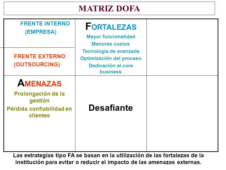 FORTALEZAS AMENAZAS MATRIZ DOFA Desafiante (EMPRESA) FRENTE EXTERNO
