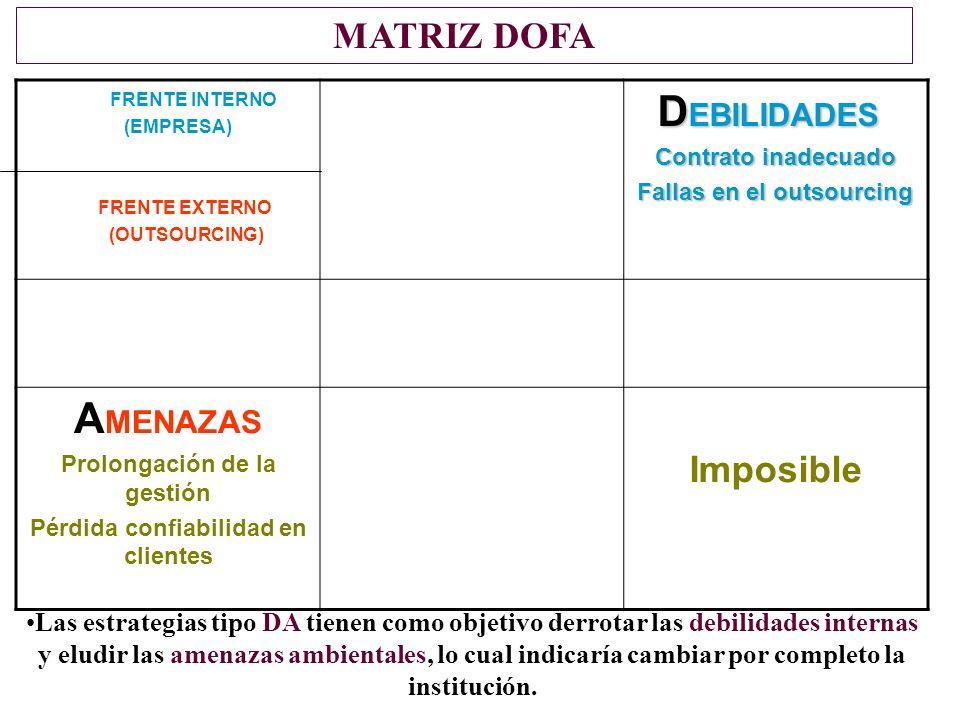 DEBILIDADES AMENAZAS MATRIZ DOFA Imposible
