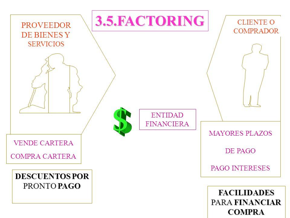 3.5.FACTORING PROVEEDOR DE BIENES Y SERVICIOS