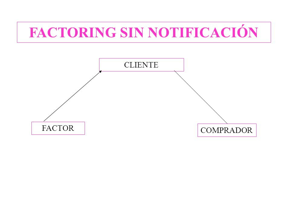 FACTORING SIN NOTIFICACIÓN