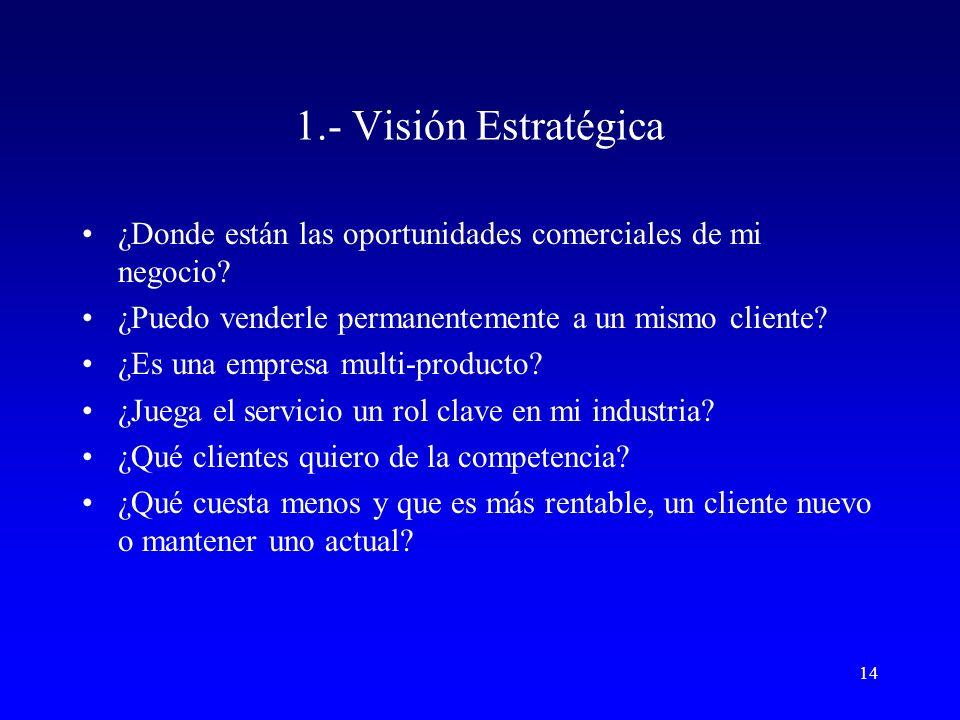 1.- Visión Estratégica ¿Donde están las oportunidades comerciales de mi negocio ¿Puedo venderle permanentemente a un mismo cliente