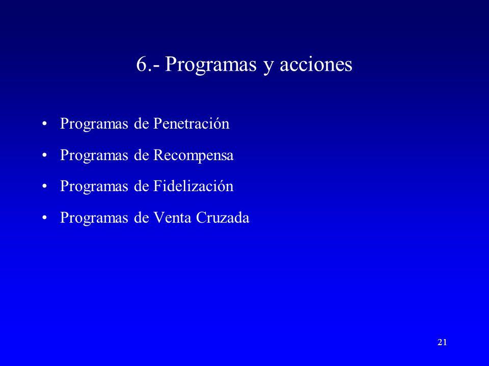 6.- Programas y acciones Programas de Penetración