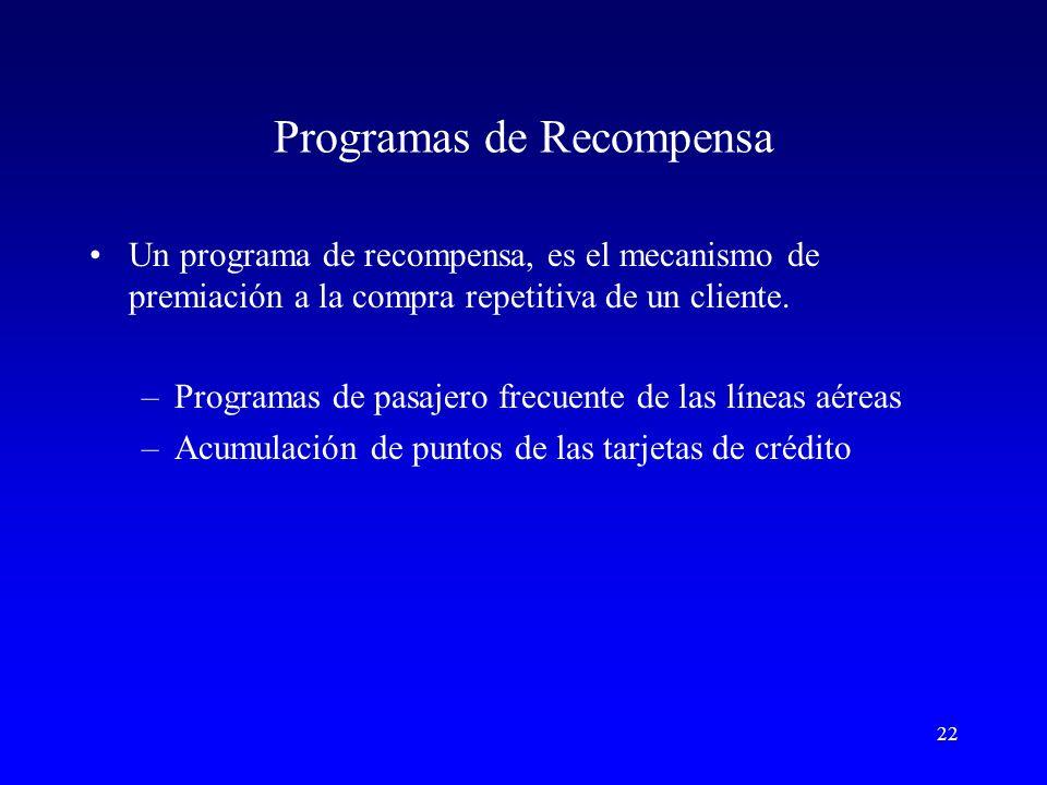Programas de Recompensa