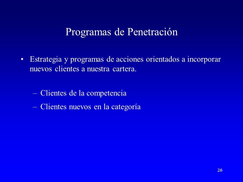 Programas de Penetración