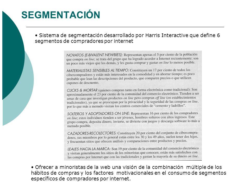 SEGMENTACIÓN Sistema de segmentación desarrollado por Harris Interactive que define 6 segmentos de compradores por internet.