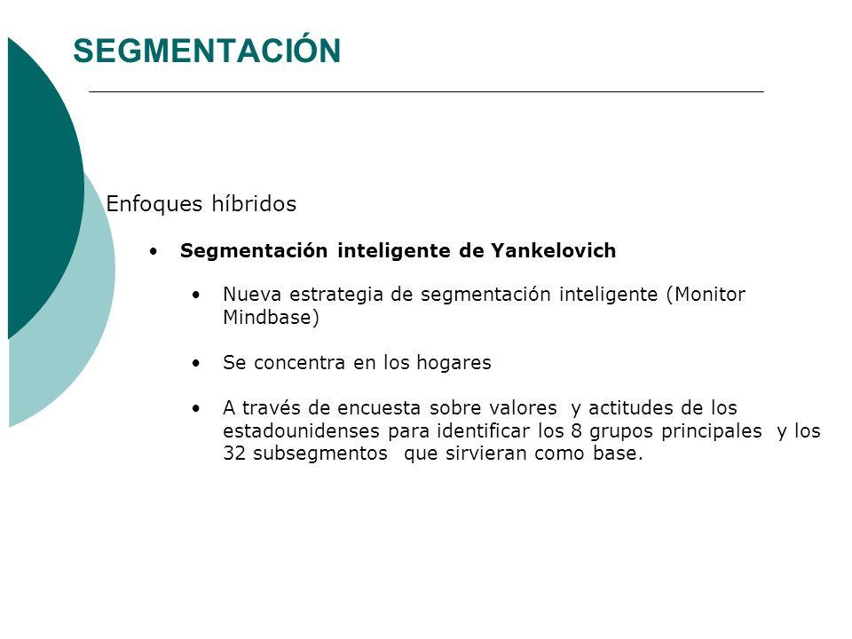 SEGMENTACIÓN Enfoques híbridos Segmentación inteligente de Yankelovich