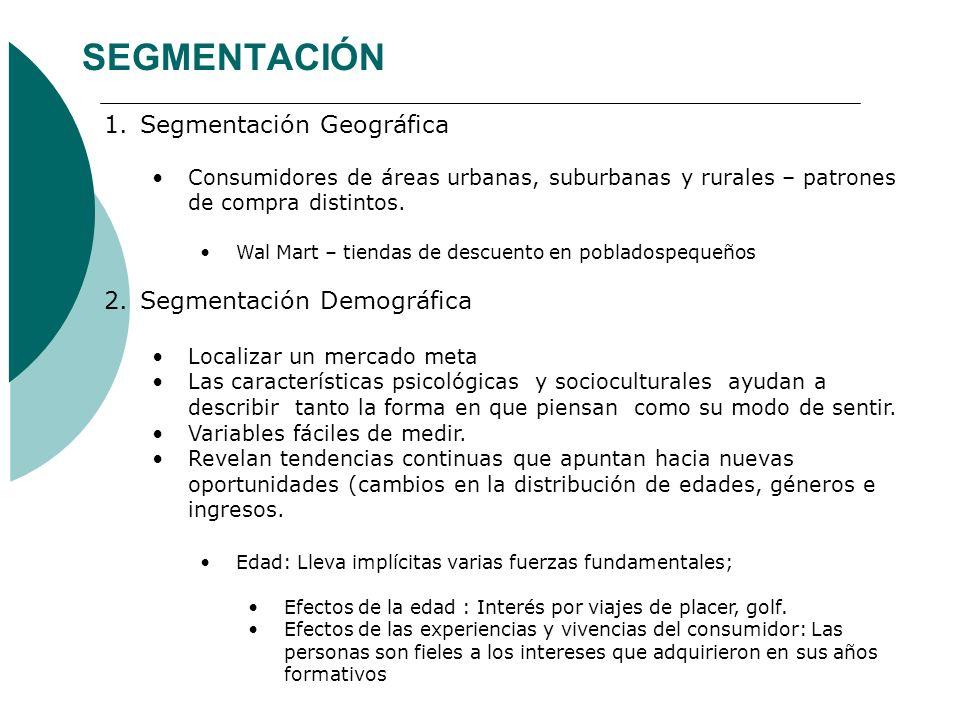 SEGMENTACIÓN Segmentación Geográfica Segmentación Demográfica