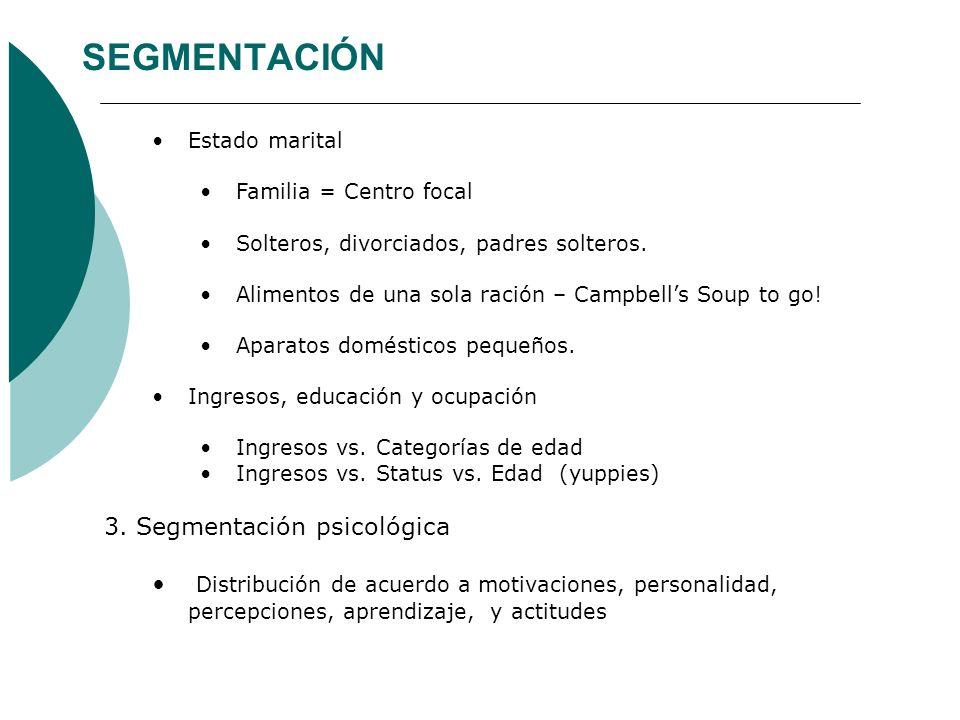 SEGMENTACIÓN 3. Segmentación psicológica