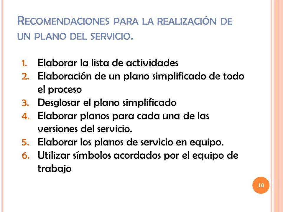 Recomendaciones para la realización de un plano del servicio.