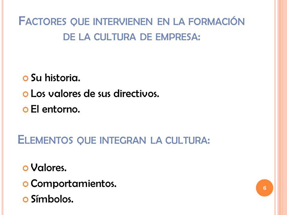 Factores que intervienen en la formación de la cultura de empresa:
