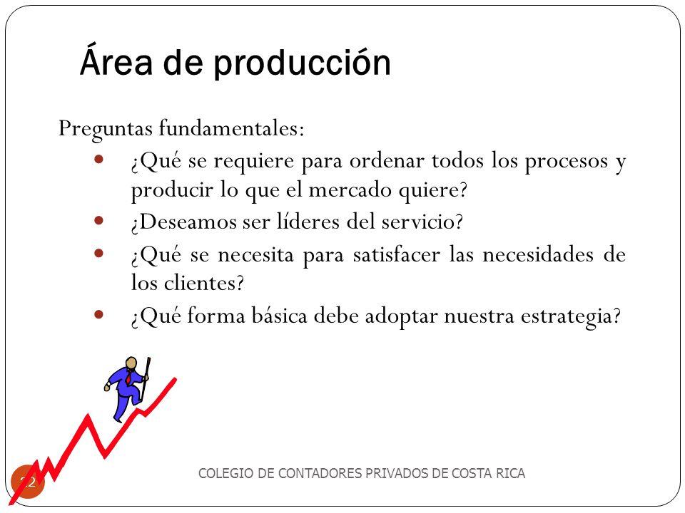 Área de producción Preguntas fundamentales: