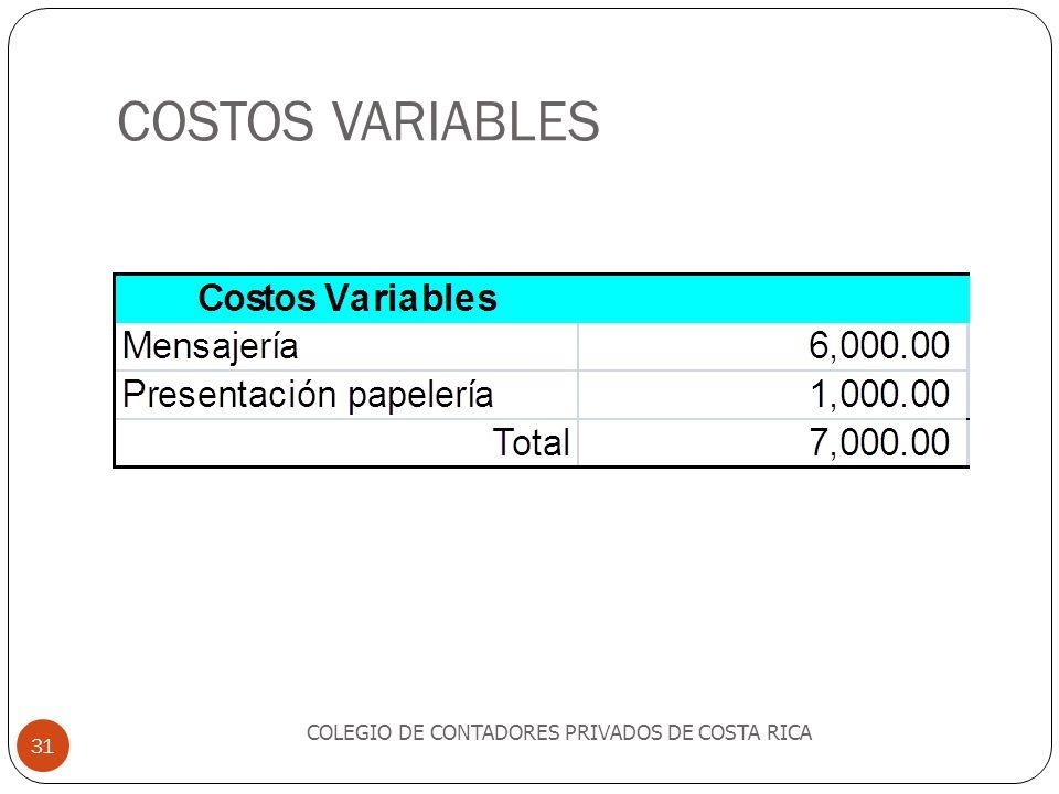 COSTOS VARIABLES COLEGIO DE CONTADORES PRIVADOS DE COSTA RICA