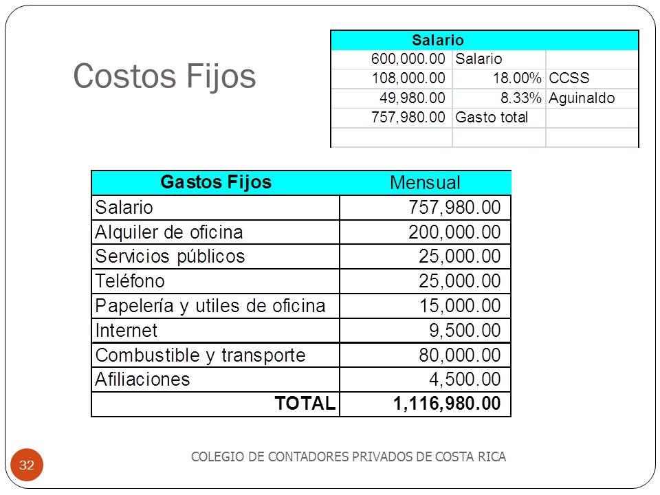 Costos Fijos COLEGIO DE CONTADORES PRIVADOS DE COSTA RICA