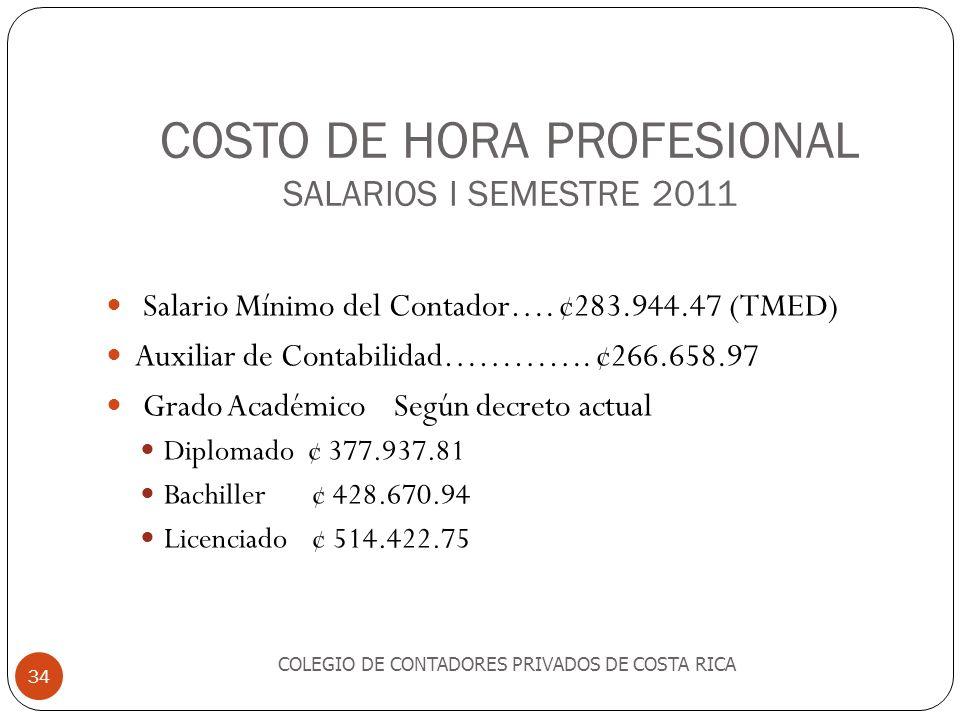 COSTO DE HORA PROFESIONAL SALARIOS I SEMESTRE 2011