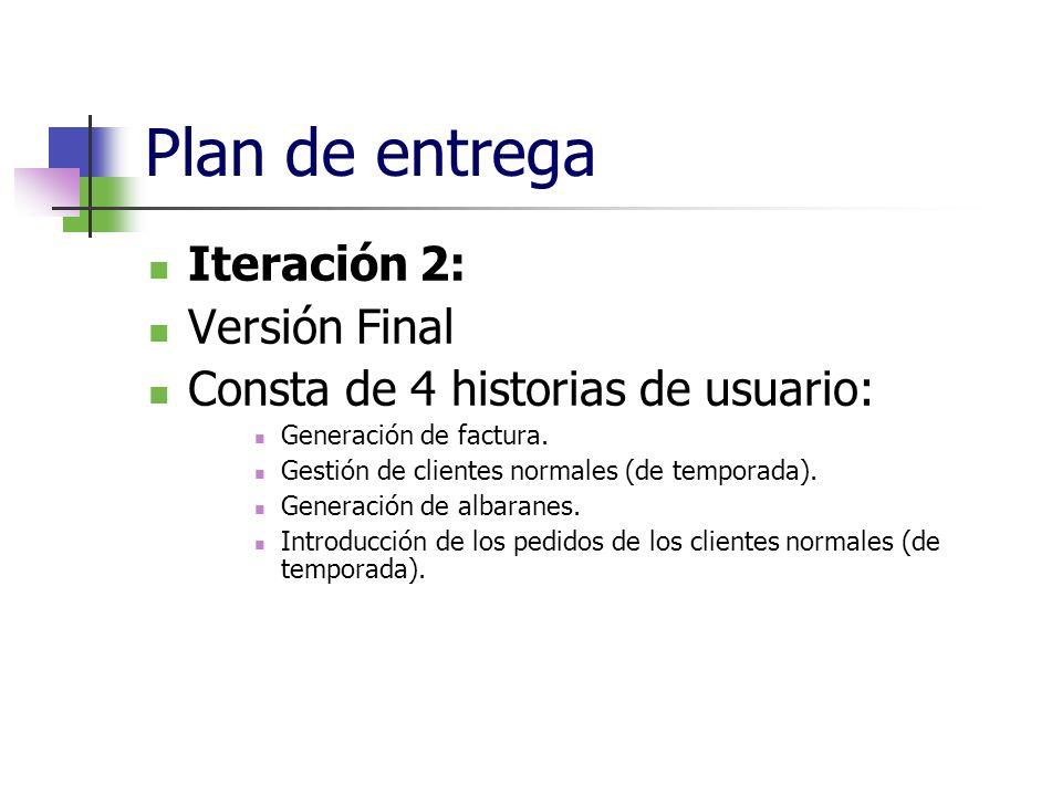 Plan de entrega Iteración 2: Versión Final