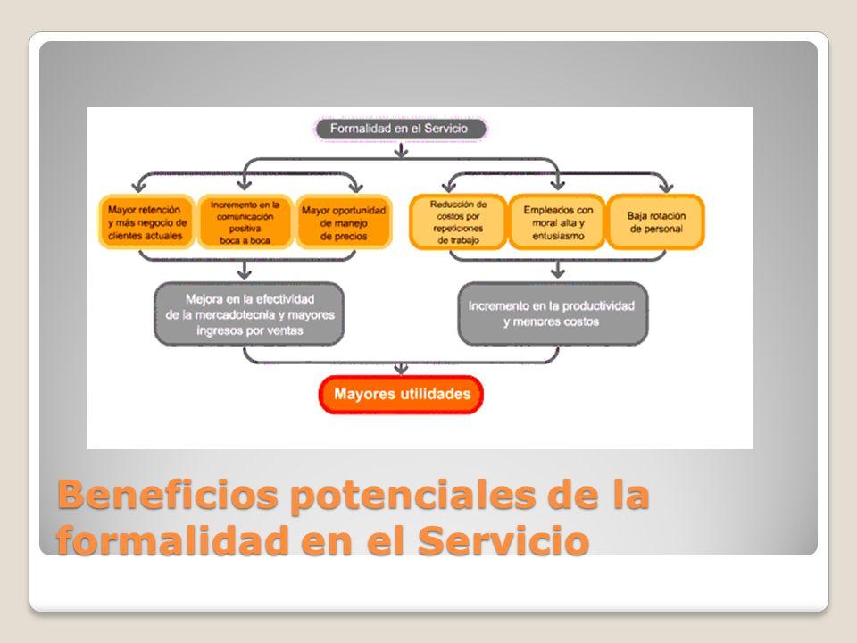 Beneficios potenciales de la formalidad en el Servicio