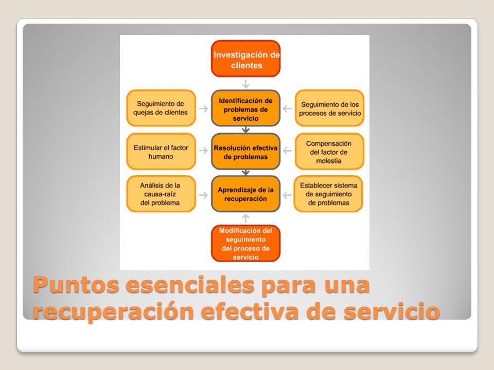 Puntos esenciales para una recuperación efectiva de servicio