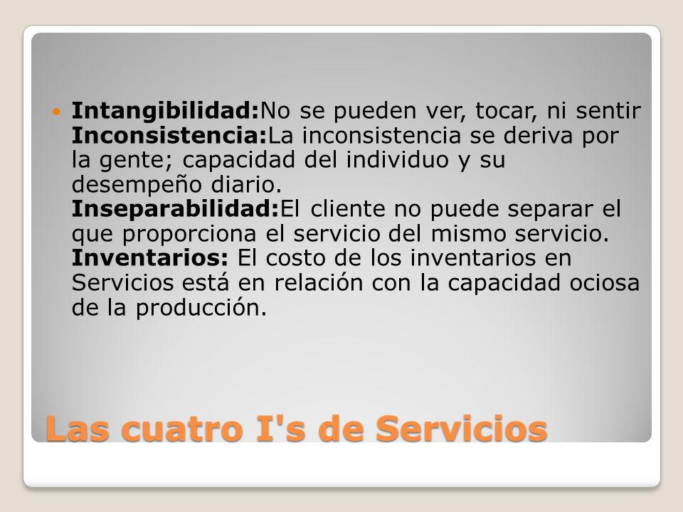 Las cuatro I s de Servicios