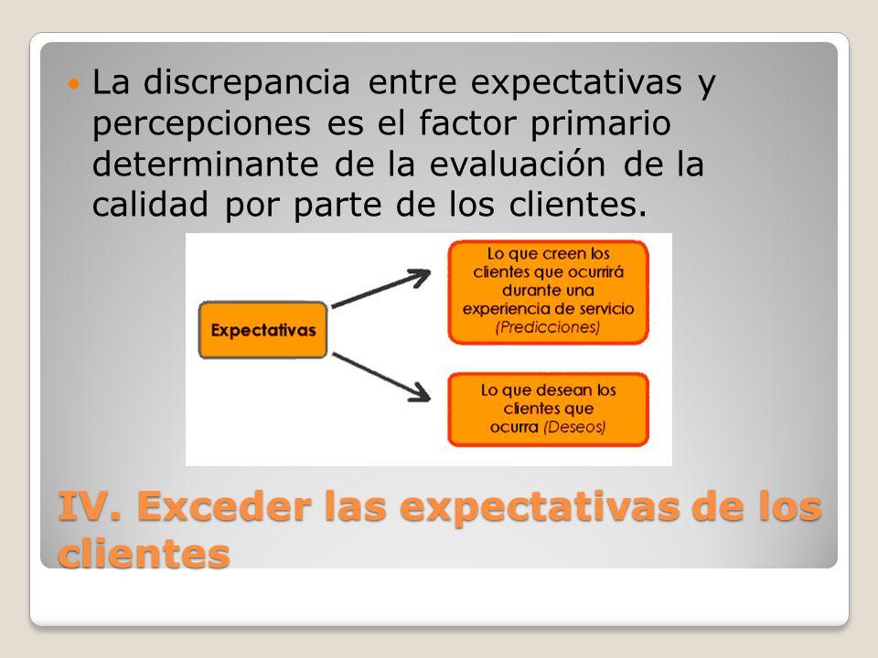 IV. Exceder las expectativas de los clientes