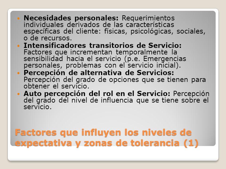 Necesidades personales: Requerimientos individuales derivados de las características específicas del cliente: físicas, psicológicas, sociales, o de recursos.