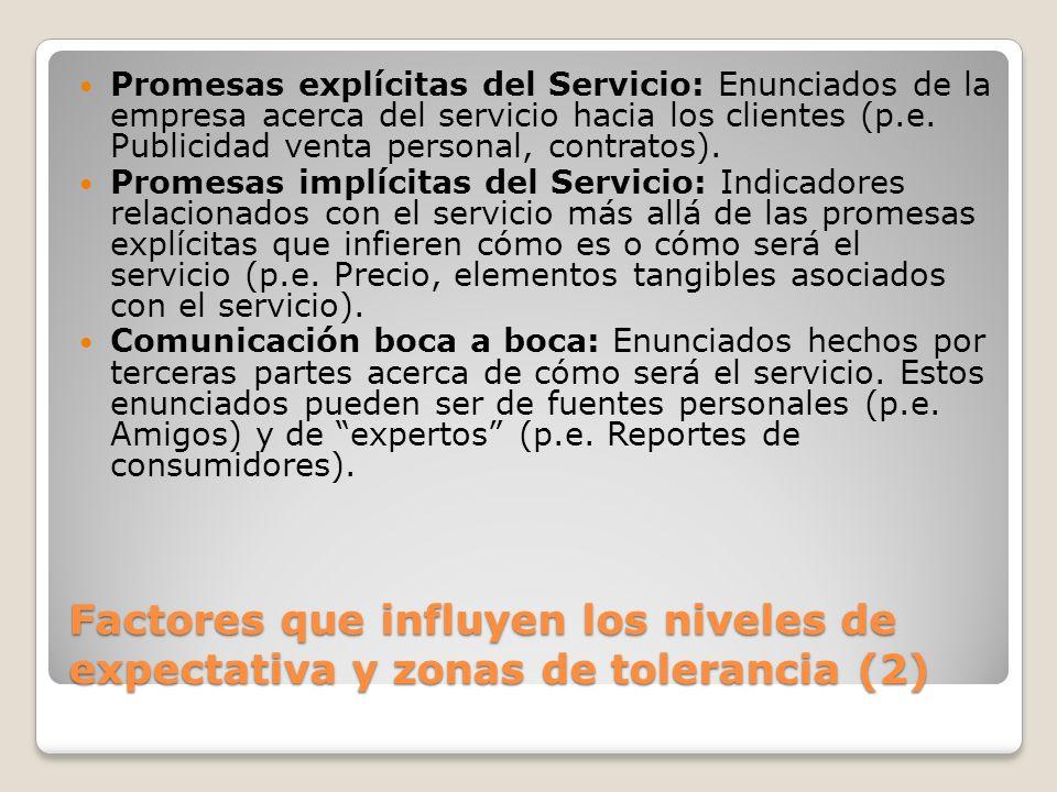Promesas explícitas del Servicio: Enunciados de la empresa acerca del servicio hacia los clientes (p.e. Publicidad venta personal, contratos).