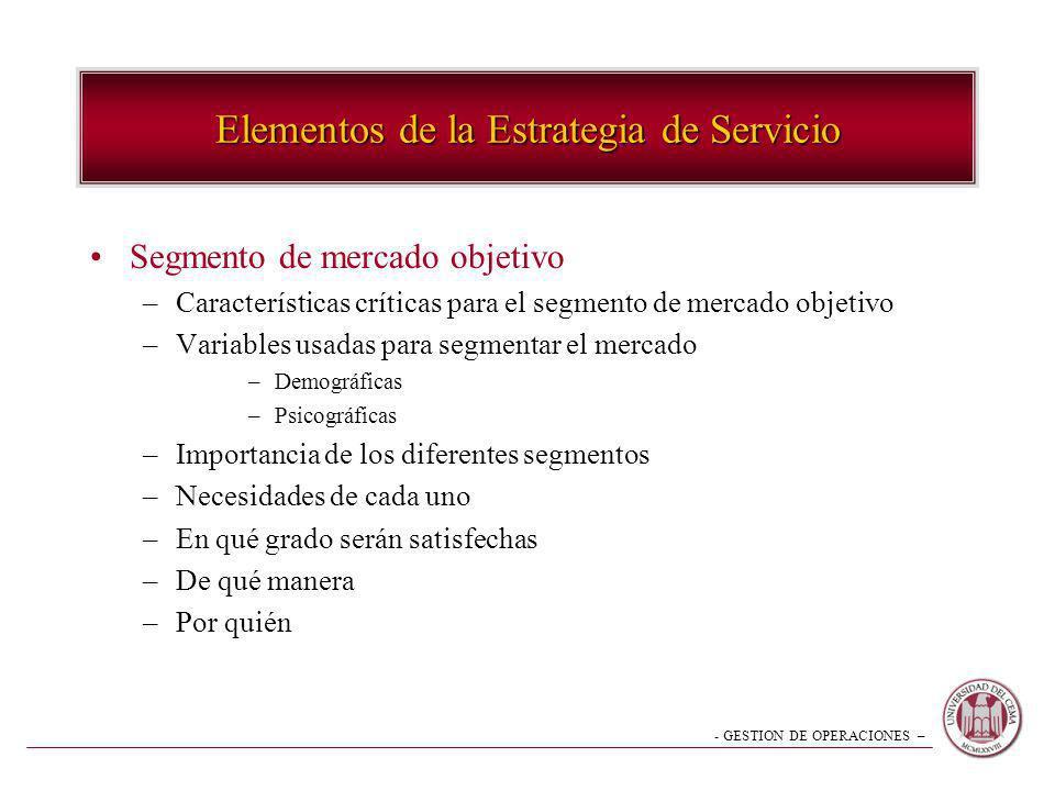 Elementos de la Estrategia de Servicio