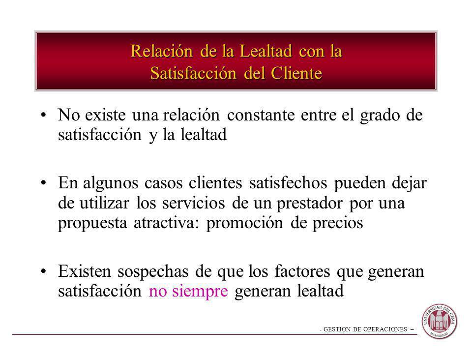 Relación de la Lealtad con la Satisfacción del Cliente