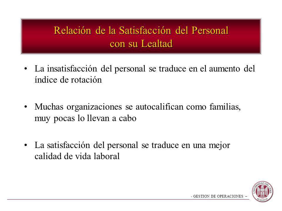 Relación de la Satisfacción del Personal con su Lealtad