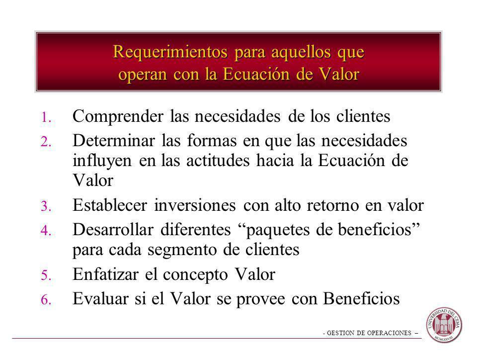 Requerimientos para aquellos que operan con la Ecuación de Valor