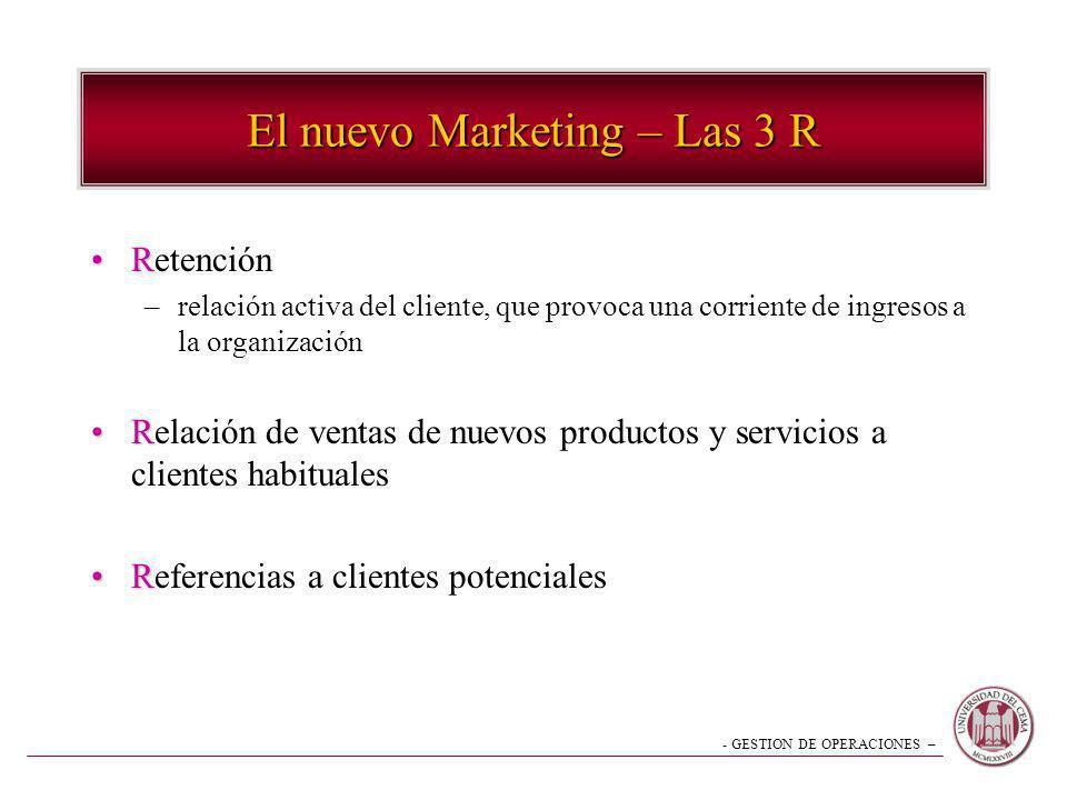 El nuevo Marketing – Las 3 R