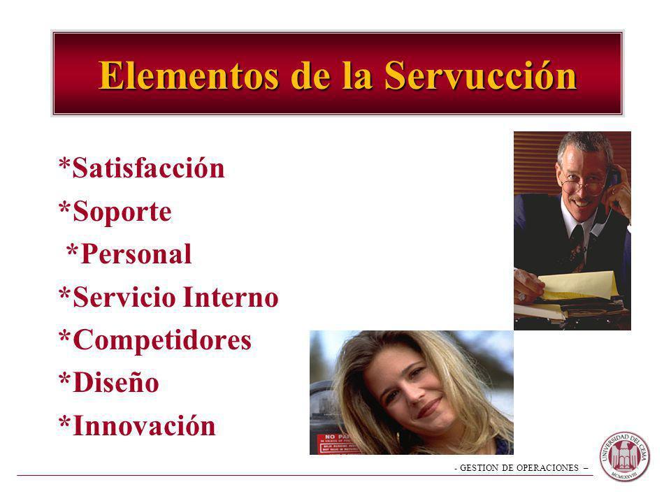 Elementos de la Servucción