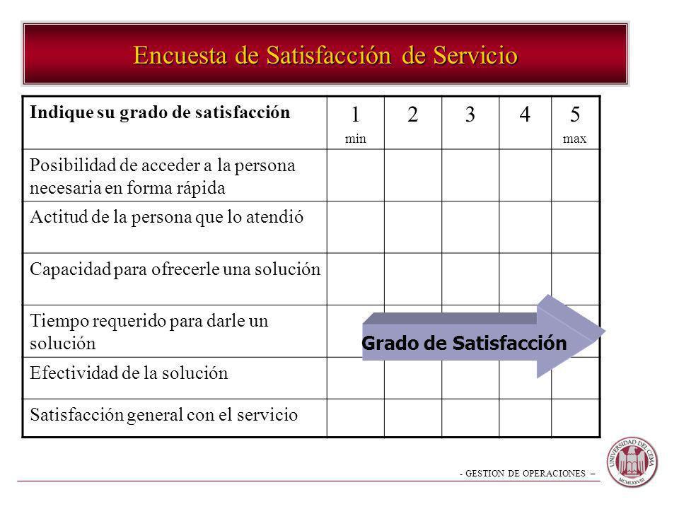 Encuesta de Satisfacción de Servicio