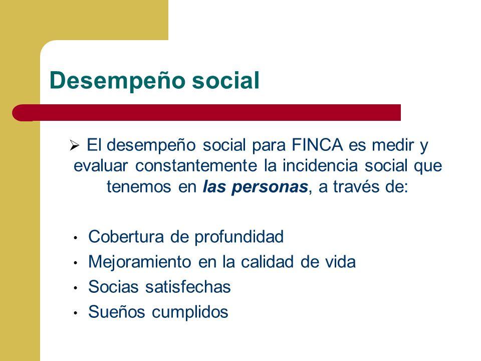 Desempeño social El desempeño social para FINCA es medir y evaluar constantemente la incidencia social que tenemos en las personas, a través de: