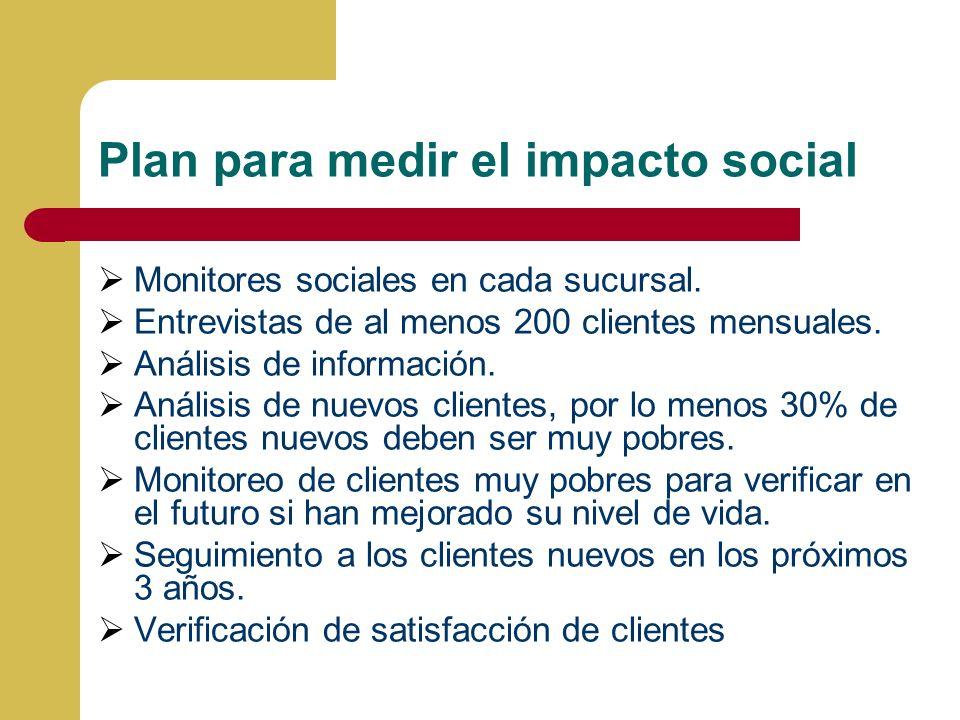 Plan para medir el impacto social