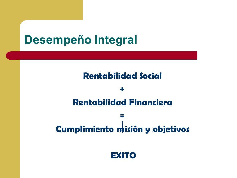 Desempeño Integral Rentabilidad Social + Rentabilidad Financiera =
