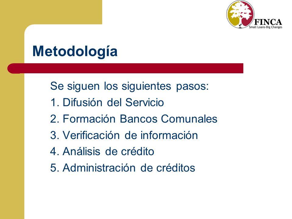 Metodología Se siguen los siguientes pasos: 1. Difusión del Servicio