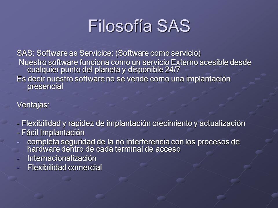 Filosofía SAS SAS: Software as Servicice: (Software como servicio)