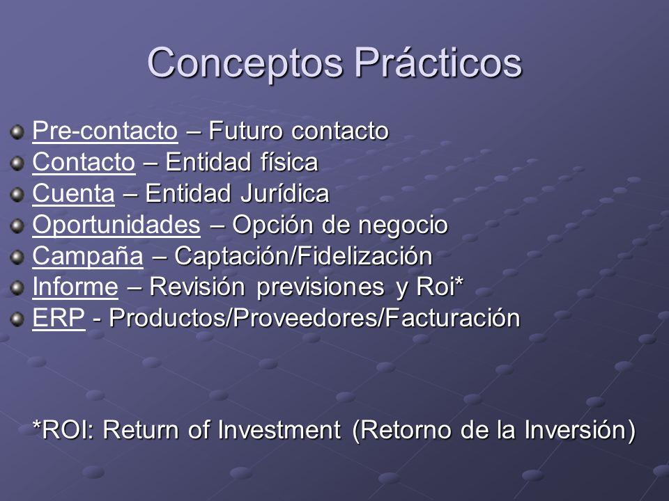 Conceptos Prácticos Pre-contacto – Futuro contacto