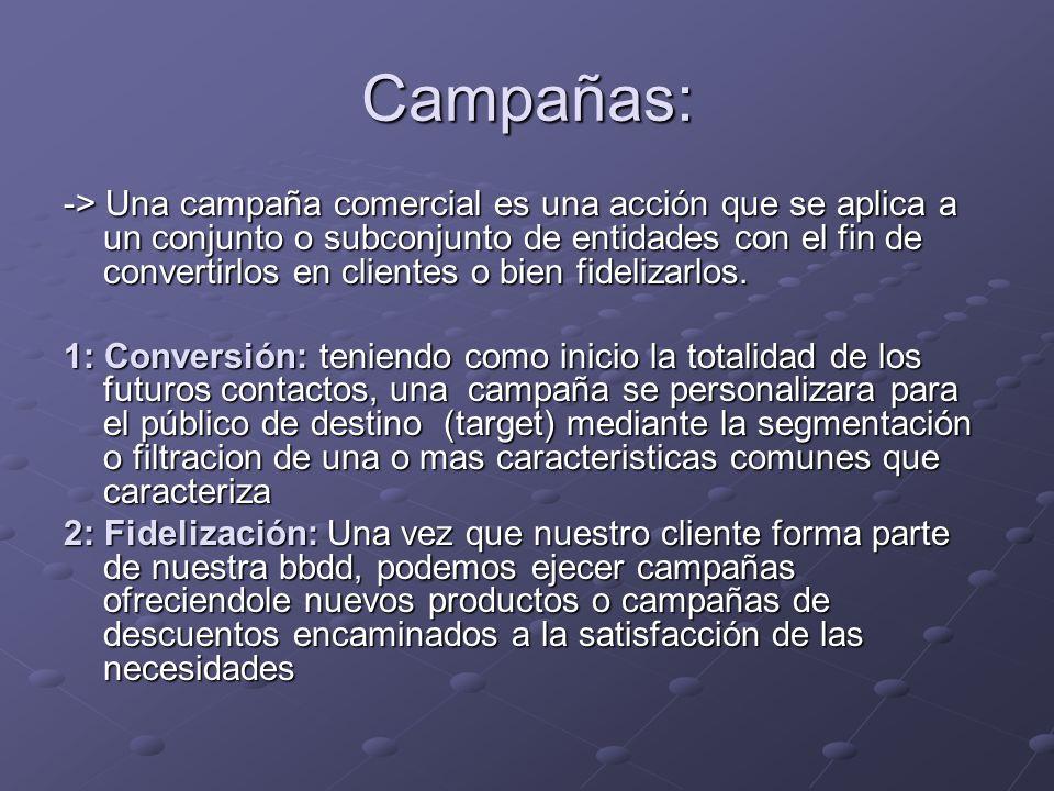 Campañas: